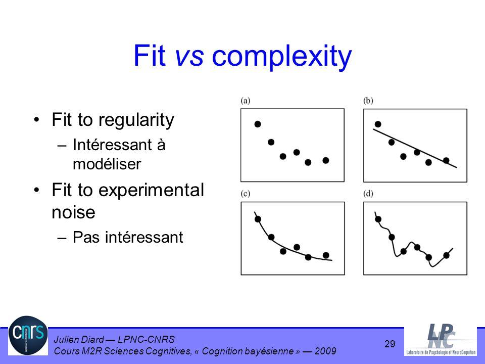 Julien Diard LPNC-CNRS Cours M2R Sciences Cognitives, « Cognition bayésienne » 2009 Fit vs complexity Fit to regularity –Intéressant à modéliser Fit t