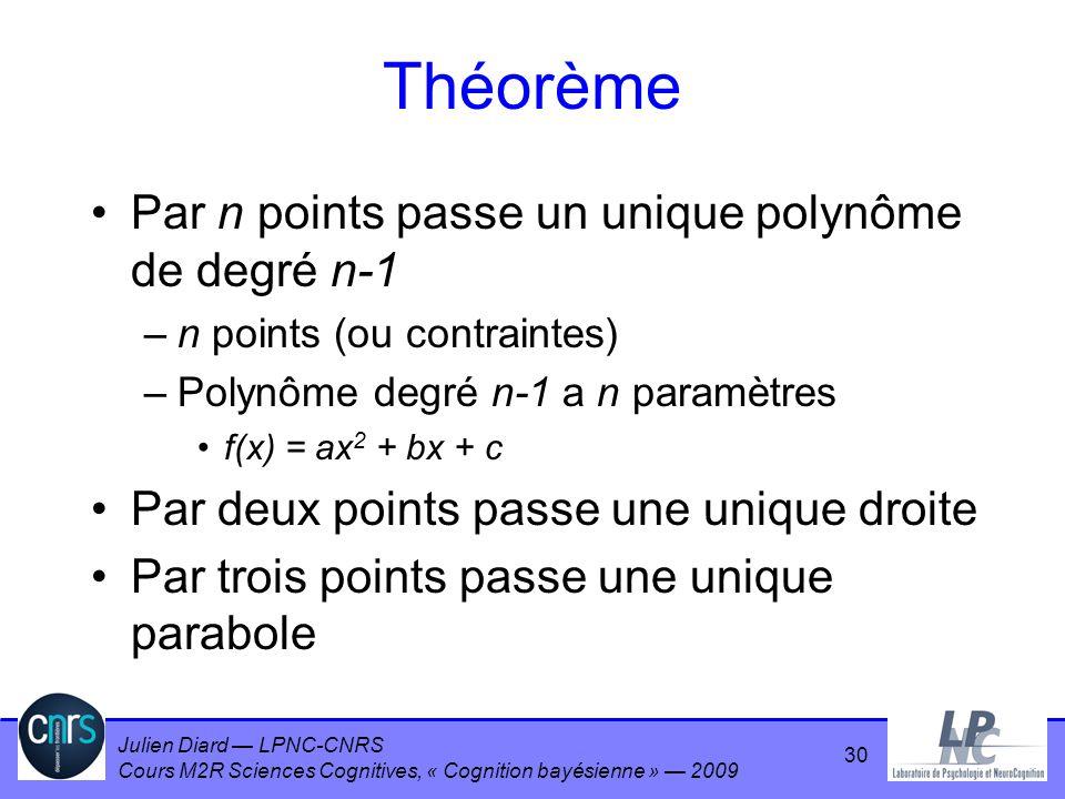 Julien Diard LPNC-CNRS Cours M2R Sciences Cognitives, « Cognition bayésienne » 2009 Théorème Par n points passe un unique polynôme de degré n-1 –n poi