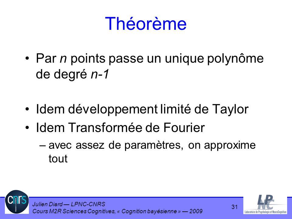 Julien Diard LPNC-CNRS Cours M2R Sciences Cognitives, « Cognition bayésienne » 2009 Théorème Par n points passe un unique polynôme de degré n-1 Idem d
