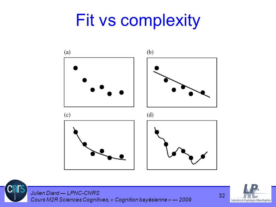 Julien Diard LPNC-CNRS Cours M2R Sciences Cognitives, « Cognition bayésienne » 2009 Fit vs complexity 32