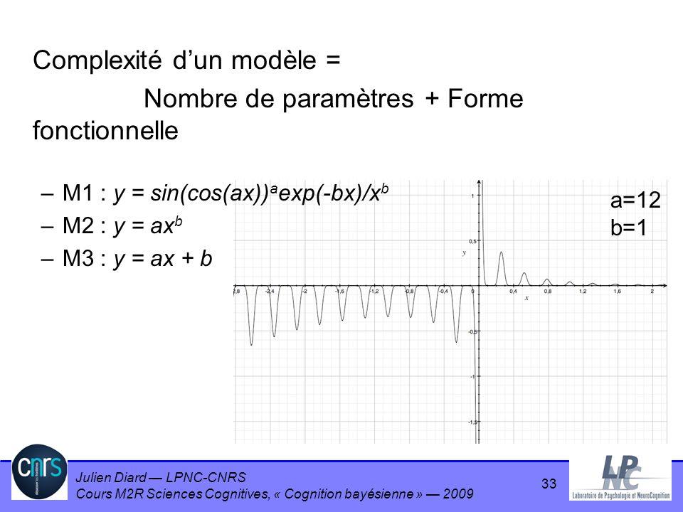 Julien Diard LPNC-CNRS Cours M2R Sciences Cognitives, « Cognition bayésienne » 2009 Complexité dun modèle = Nombre de paramètres + Forme fonctionnelle