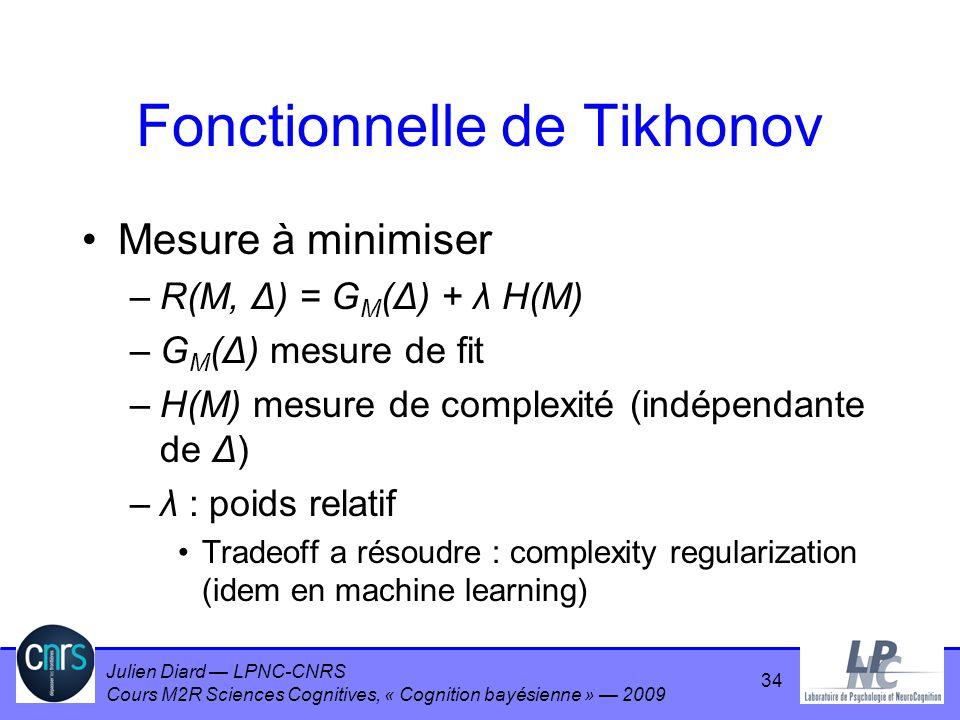 Julien Diard LPNC-CNRS Cours M2R Sciences Cognitives, « Cognition bayésienne » 2009 Fonctionnelle de Tikhonov Mesure à minimiser –R(M, Δ) = G M (Δ) +