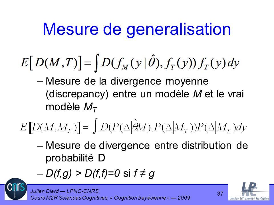 Julien Diard LPNC-CNRS Cours M2R Sciences Cognitives, « Cognition bayésienne » 2009 Mesure de generalisation –Mesure de la divergence moyenne (discrep