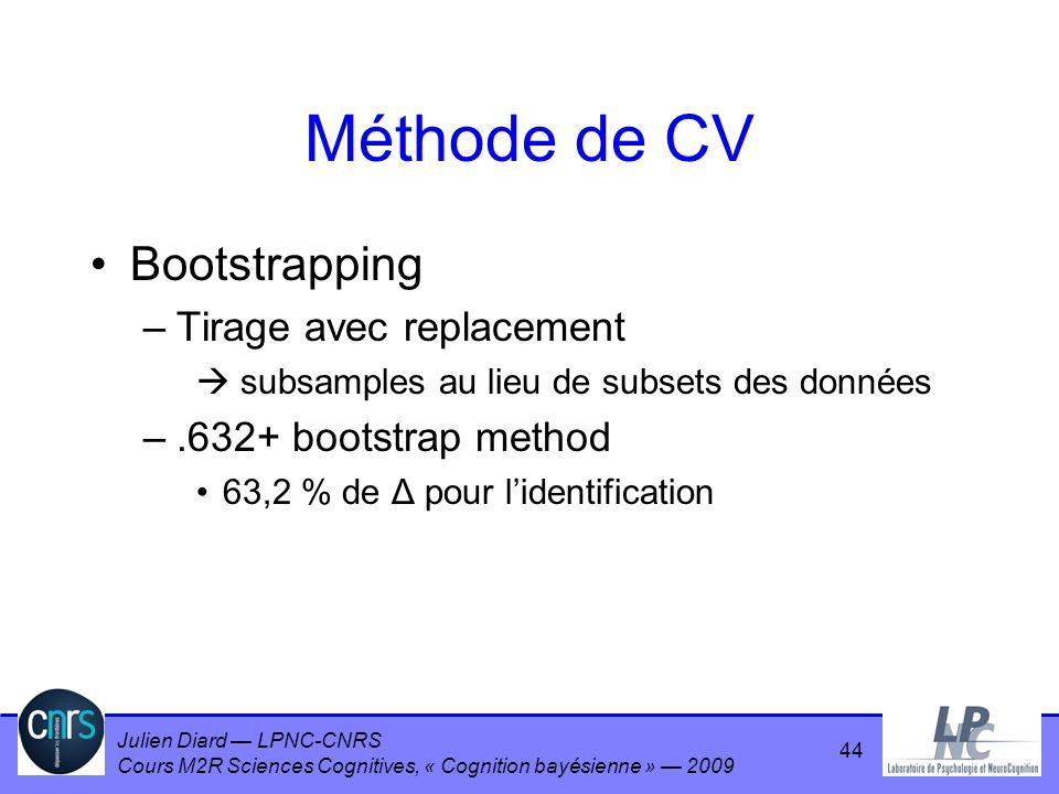 Julien Diard LPNC-CNRS Cours M2R Sciences Cognitives, « Cognition bayésienne » 2009 Méthode de CV Bootstrapping –Tirage avec replacement subsamples au