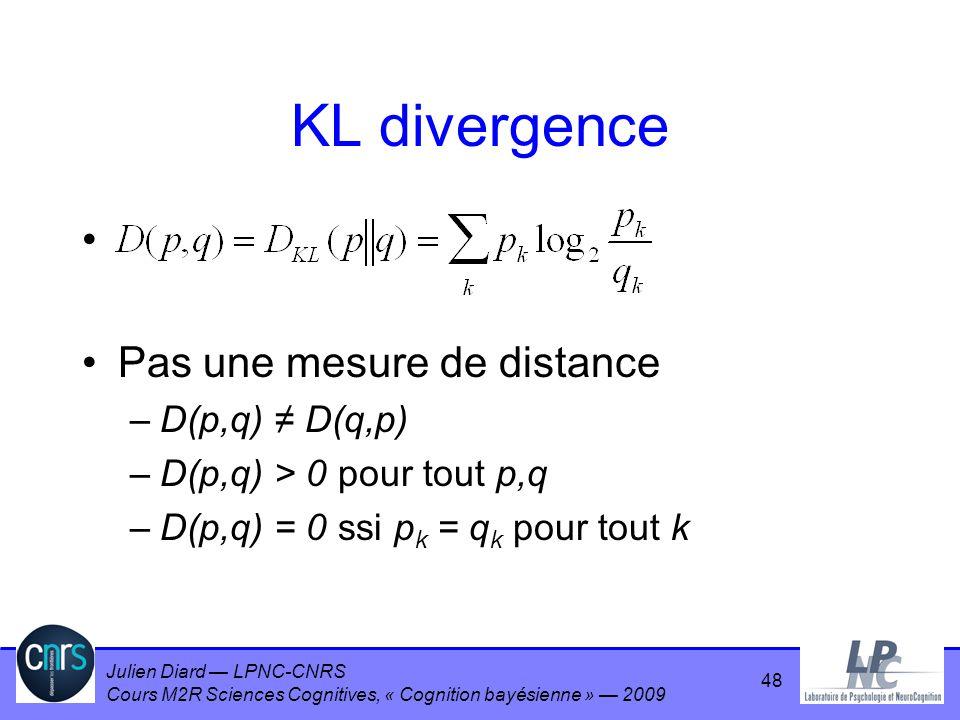 Julien Diard LPNC-CNRS Cours M2R Sciences Cognitives, « Cognition bayésienne » 2009 KL divergence Pas une mesure de distance –D(p,q) D(q,p) –D(p,q) >