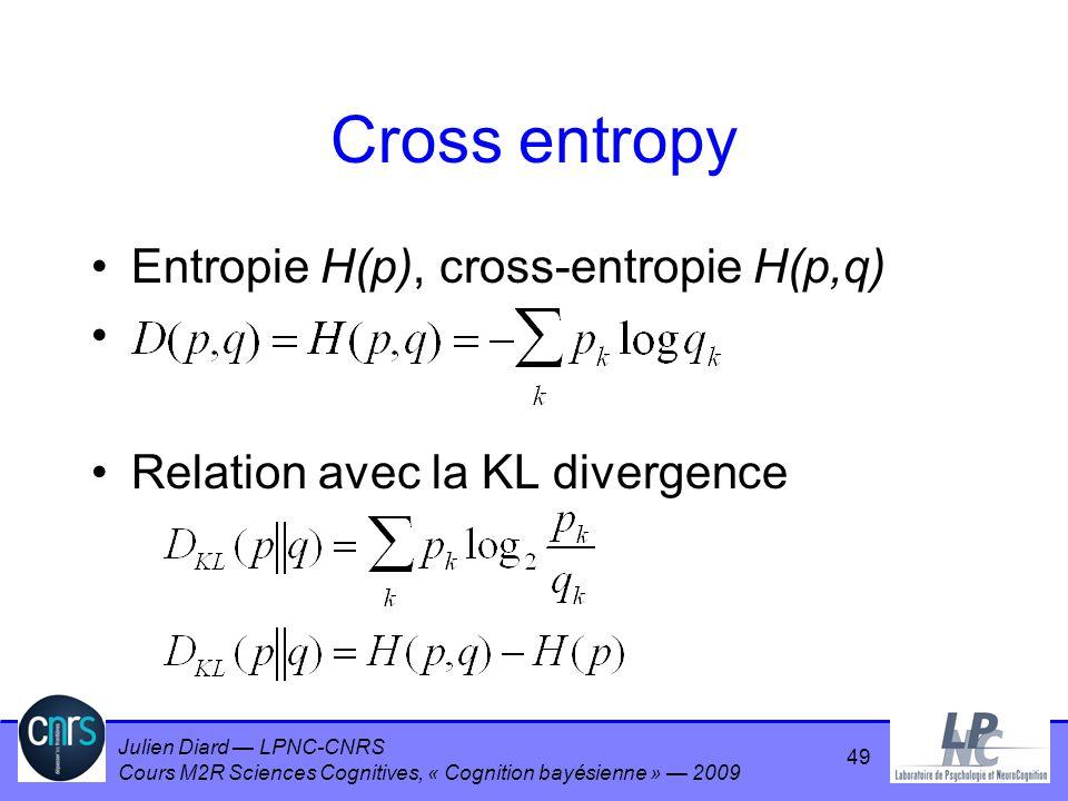 Julien Diard LPNC-CNRS Cours M2R Sciences Cognitives, « Cognition bayésienne » 2009 Cross entropy Entropie H(p), cross-entropie H(p,q) Relation avec l