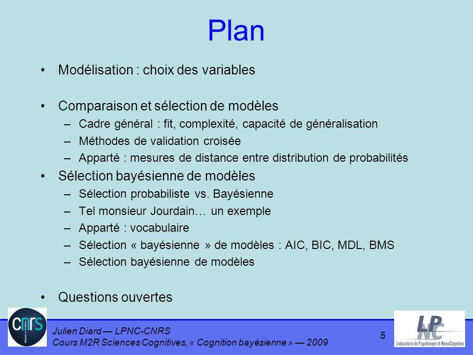 Julien Diard LPNC-CNRS Cours M2R Sciences Cognitives, « Cognition bayésienne » 2009 56 Si P( ) = uniforme – Modèle de maximum de vraisemblance Maximum Likelihood (MLE) Si P( ) uniforme –Modèle = prior vraisemblance Modèle de maximum a posteriori (MAP) Modèle bayésien Posterior Prior Vraisemblance