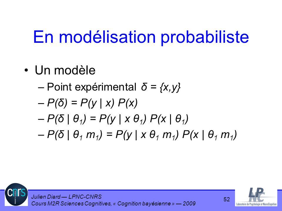 Julien Diard LPNC-CNRS Cours M2R Sciences Cognitives, « Cognition bayésienne » 2009 En modélisation probabiliste Un modèle –Point expérimental δ = {x,