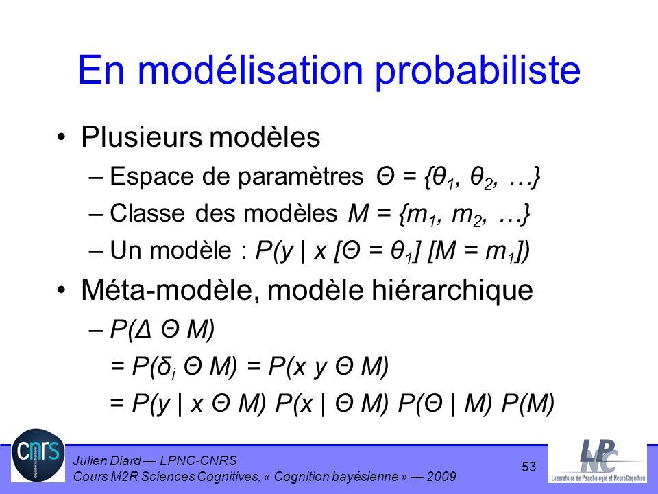 Julien Diard LPNC-CNRS Cours M2R Sciences Cognitives, « Cognition bayésienne » 2009 En modélisation probabiliste Plusieurs modèles –Espace de paramètr