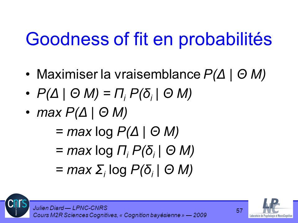 Julien Diard LPNC-CNRS Cours M2R Sciences Cognitives, « Cognition bayésienne » 2009 Goodness of fit en probabilités Maximiser la vraisemblance P(Δ | Θ