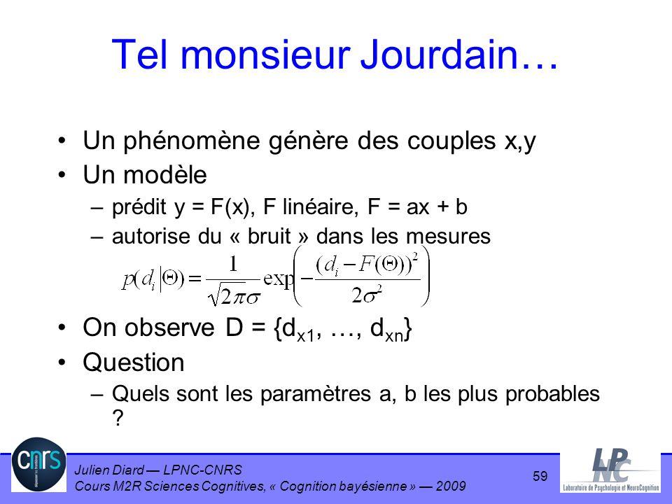 Julien Diard LPNC-CNRS Cours M2R Sciences Cognitives, « Cognition bayésienne » 2009 59 Tel monsieur Jourdain… Un phénomène génère des couples x,y Un m