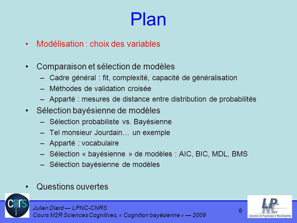 Julien Diard LPNC-CNRS Cours M2R Sciences Cognitives, « Cognition bayésienne » 2009 Goodness of fit en probabilités Maximiser la vraisemblance P(Δ | Θ M) P(Δ | Θ M) = Π i P(δ i | Θ M) max P(Δ | Θ M) = max log P(Δ | Θ M) = max log Π i P(δ i | Θ M) = max Σ i log P(δ i | Θ M) 57