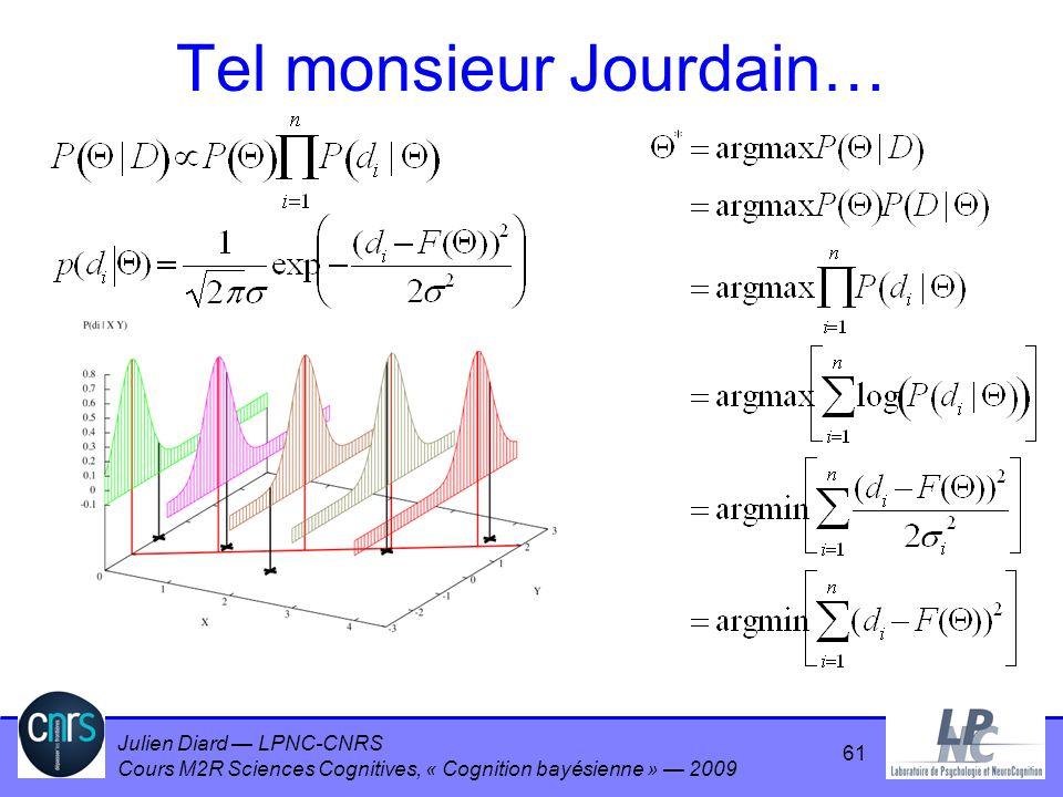 Julien Diard LPNC-CNRS Cours M2R Sciences Cognitives, « Cognition bayésienne » 2009 61 Tel monsieur Jourdain…
