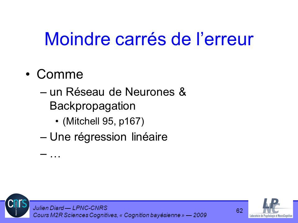 Julien Diard LPNC-CNRS Cours M2R Sciences Cognitives, « Cognition bayésienne » 2009 Moindre carrés de lerreur Comme –un Réseau de Neurones & Backpropa