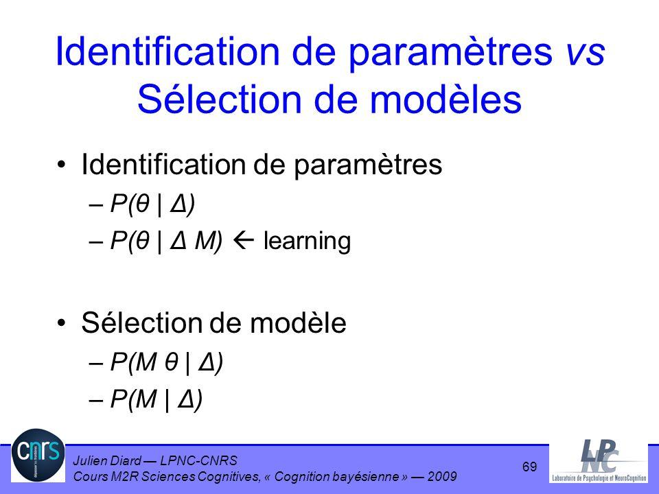 Julien Diard LPNC-CNRS Cours M2R Sciences Cognitives, « Cognition bayésienne » 2009 Identification de paramètres vs Sélection de modèles Identificatio