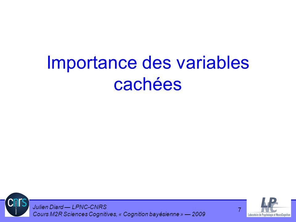 Julien Diard LPNC-CNRS Cours M2R Sciences Cognitives, « Cognition bayésienne » 2009 KL divergence Pas une mesure de distance –D(p,q) D(q,p) –D(p,q) > 0 pour tout p,q –D(p,q) = 0 ssi p k = q k pour tout k 48