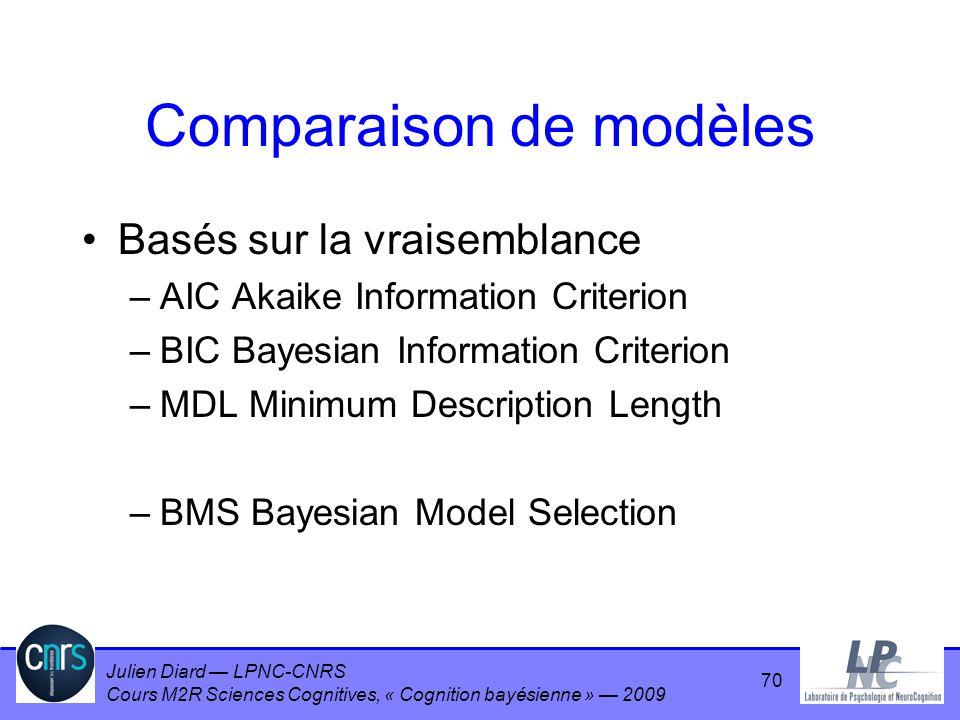 Julien Diard LPNC-CNRS Cours M2R Sciences Cognitives, « Cognition bayésienne » 2009 Comparaison de modèles Basés sur la vraisemblance –AIC Akaike Info