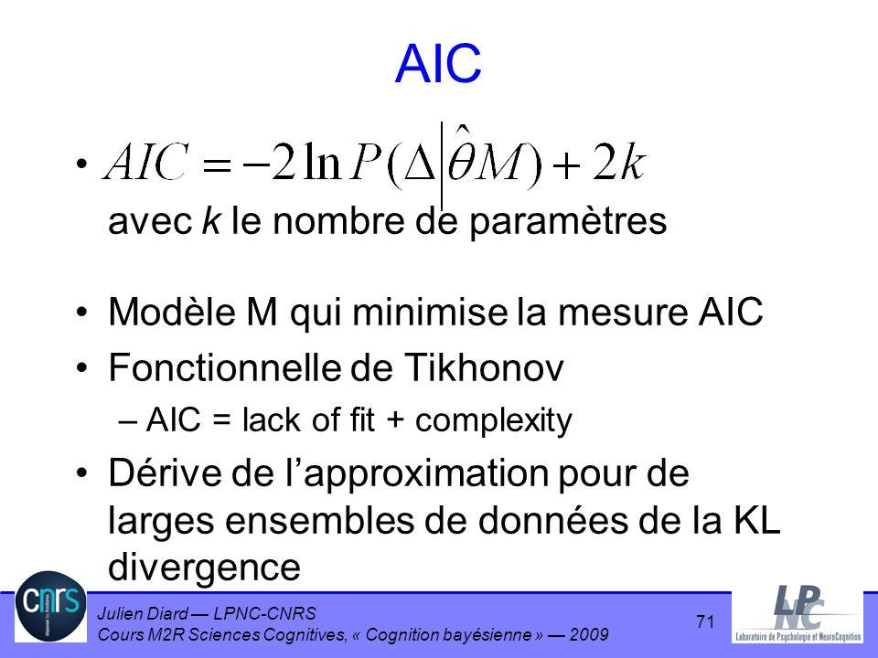 Julien Diard LPNC-CNRS Cours M2R Sciences Cognitives, « Cognition bayésienne » 2009 AIC avec k le nombre de paramètres Modèle M qui minimise la mesure