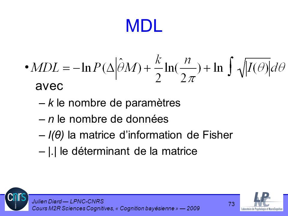 Julien Diard LPNC-CNRS Cours M2R Sciences Cognitives, « Cognition bayésienne » 2009 MDL avec –k le nombre de paramètres –n le nombre de données –I(θ)