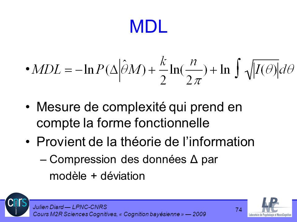 Julien Diard LPNC-CNRS Cours M2R Sciences Cognitives, « Cognition bayésienne » 2009 MDL Mesure de complexité qui prend en compte la forme fonctionnell