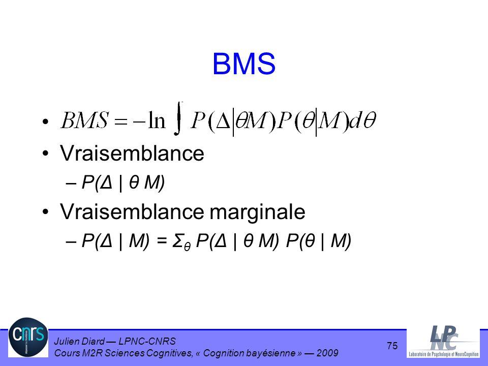 Julien Diard LPNC-CNRS Cours M2R Sciences Cognitives, « Cognition bayésienne » 2009 BMS Vraisemblance –P(Δ | θ M) Vraisemblance marginale –P(Δ | M) =