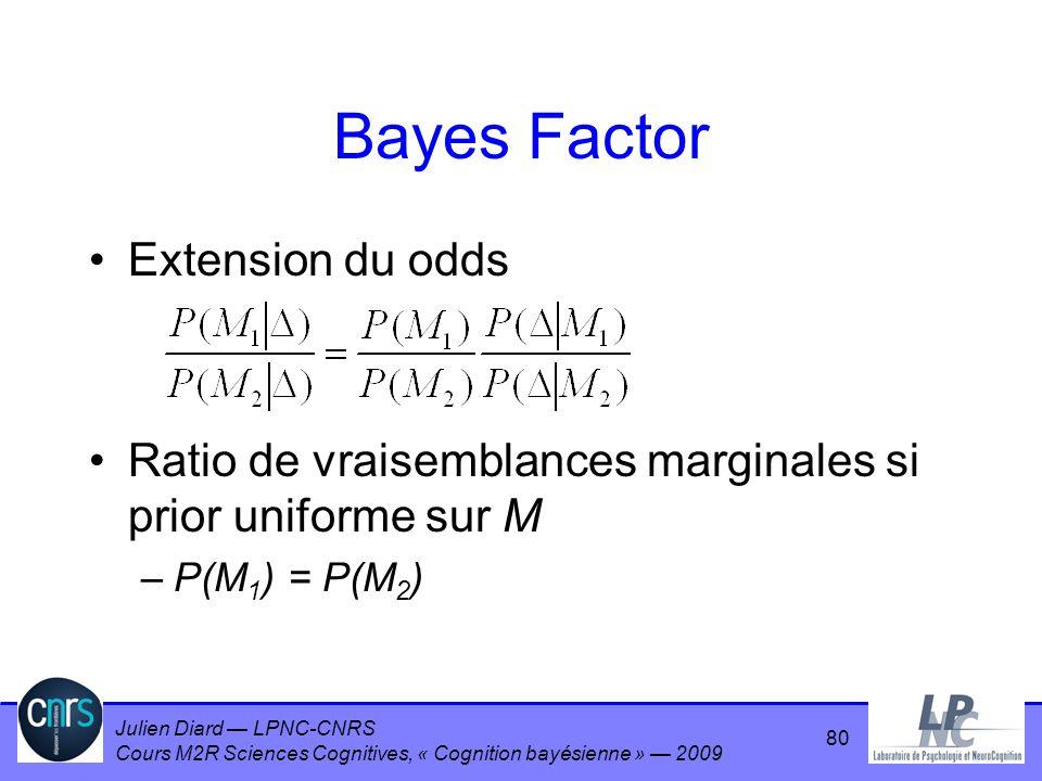 Julien Diard LPNC-CNRS Cours M2R Sciences Cognitives, « Cognition bayésienne » 2009 Bayes Factor Extension du odds Ratio de vraisemblances marginales