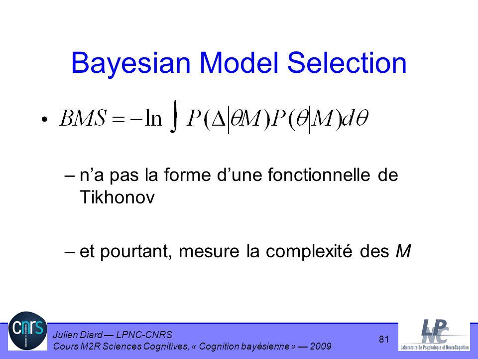 Julien Diard LPNC-CNRS Cours M2R Sciences Cognitives, « Cognition bayésienne » 2009 Bayesian Model Selection –na pas la forme dune fonctionnelle de Ti