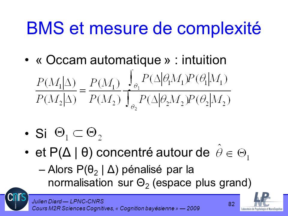 Julien Diard LPNC-CNRS Cours M2R Sciences Cognitives, « Cognition bayésienne » 2009 BMS et mesure de complexité « Occam automatique » : intuition Si e