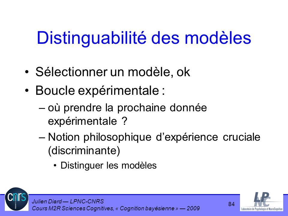 Julien Diard LPNC-CNRS Cours M2R Sciences Cognitives, « Cognition bayésienne » 2009 Distinguabilité des modèles Sélectionner un modèle, ok Boucle expé