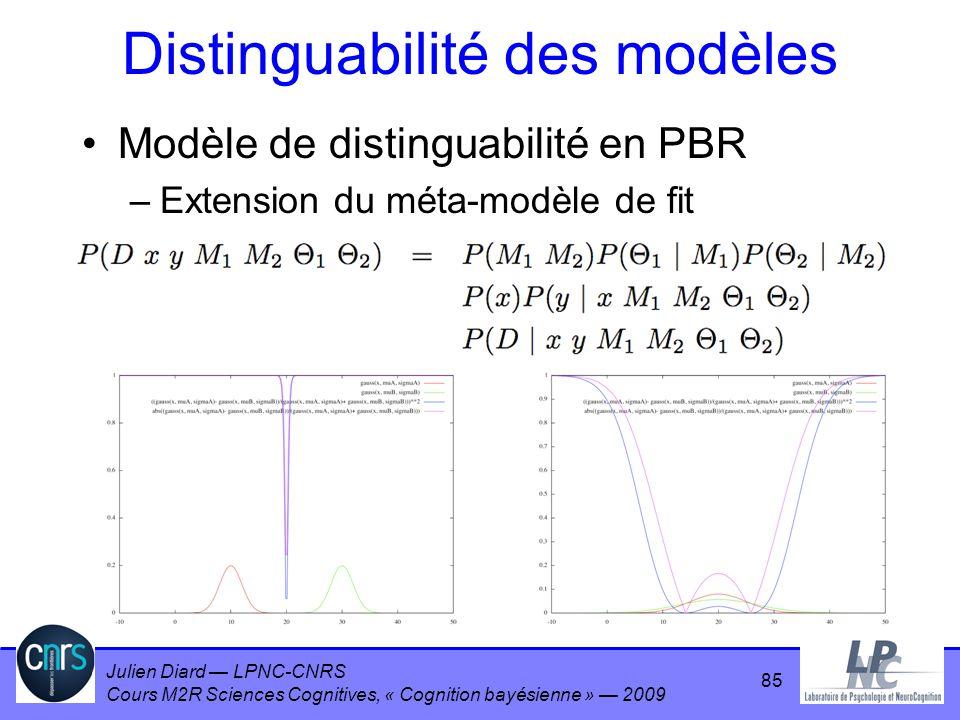 Julien Diard LPNC-CNRS Cours M2R Sciences Cognitives, « Cognition bayésienne » 2009 Distinguabilité des modèles Modèle de distinguabilité en PBR –Exte