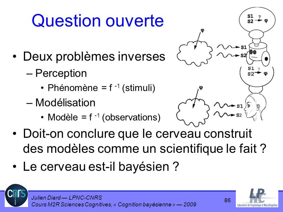Julien Diard LPNC-CNRS Cours M2R Sciences Cognitives, « Cognition bayésienne » 2009 Question ouverte Deux problèmes inverses –Perception Phénomène = f