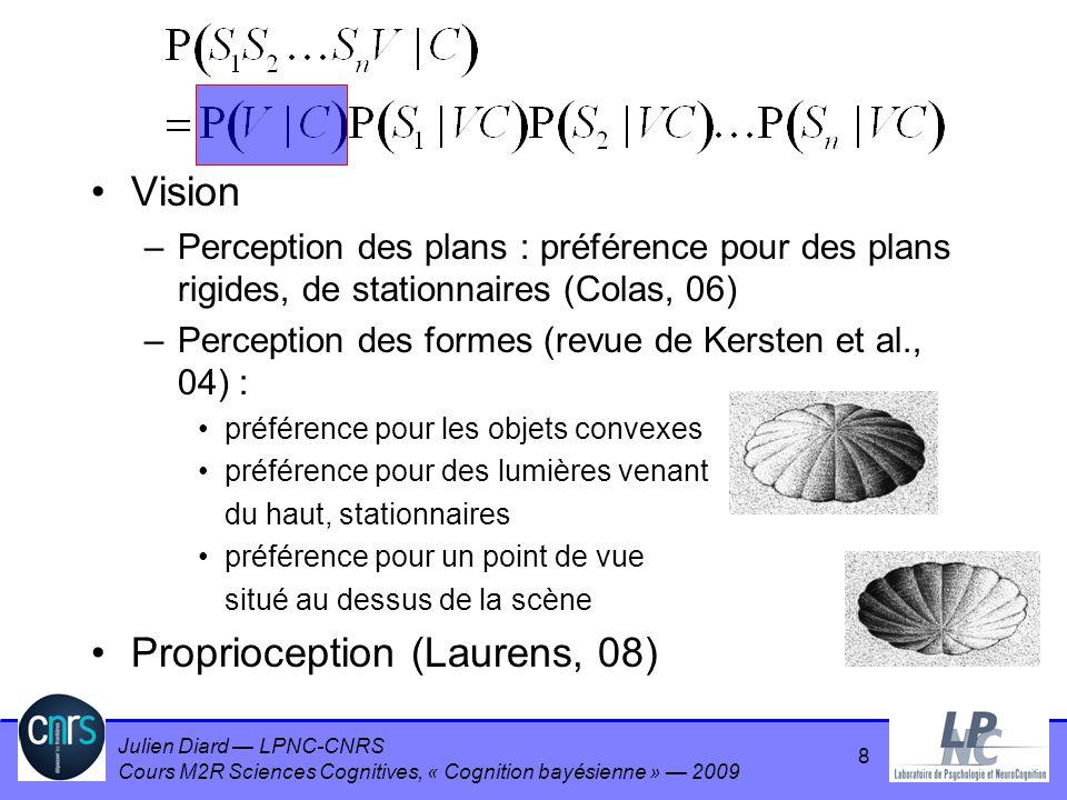 Julien Diard LPNC-CNRS Cours M2R Sciences Cognitives, « Cognition bayésienne » 2009 9 Fusion multi-indices –Haptique : géométrie et force (Drewing & Ernst, 06) –Vision (Kersten et al., 04) Fusion multi-sensorielle –Visuo-haptique (Ernst & Banks, 02) –Visuo-acoustique Localisation de sources (Battaglia et al., 03) effet McGurk Reconnaissance de voyelles (Gilet, 06)