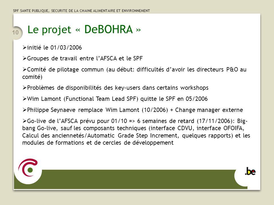 SPF SANTE PUBLIQUE, SECURITE DE LA CHAINE ALIMENTAIRE ET ENVIRONNEMENT 10 Le projet « DeBOHRA » initié le 01/03/2006 Groupes de travail entre lAFSCA e