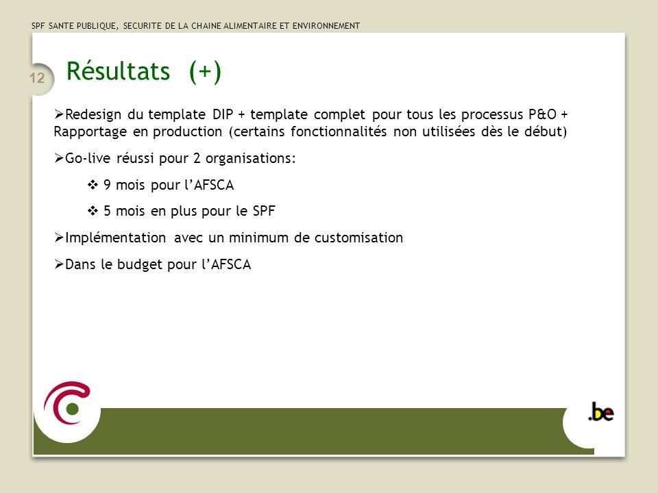 SPF SANTE PUBLIQUE, SECURITE DE LA CHAINE ALIMENTAIRE ET ENVIRONNEMENT 12 Résultats (+) Redesign du template DIP + template complet pour tous les proc