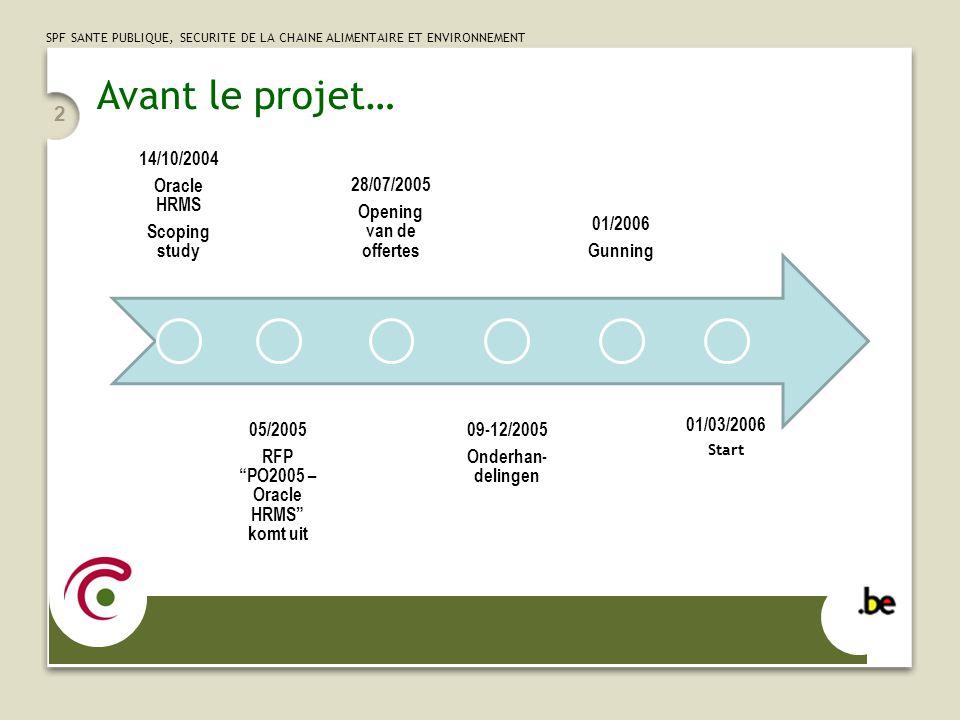 SPF SANTE PUBLIQUE, SECURITE DE LA CHAINE ALIMENTAIRE ET ENVIRONNEMENT 3 Contexte RFP pour 2 organisations: lAFSCA en le SPF de la Santé Publique, initiative de ICT Commencer avec le template Oracle HR (DIP) du SPF Santé Publique (signalétique et affectations) Développement dun nouveau template qui peut supporter tous les processus du service P&O Stratégie de l implémentation: Création du template commun (mixed teams entre lAFSCA et le SPF) Go-live « big-bang » à lAFSCA Go-live « big-bang » au SPF Change management = la responsabilité de lAFSCA et du SPF Pas de processus AS-IS; RFP ne contient que des « requirements »