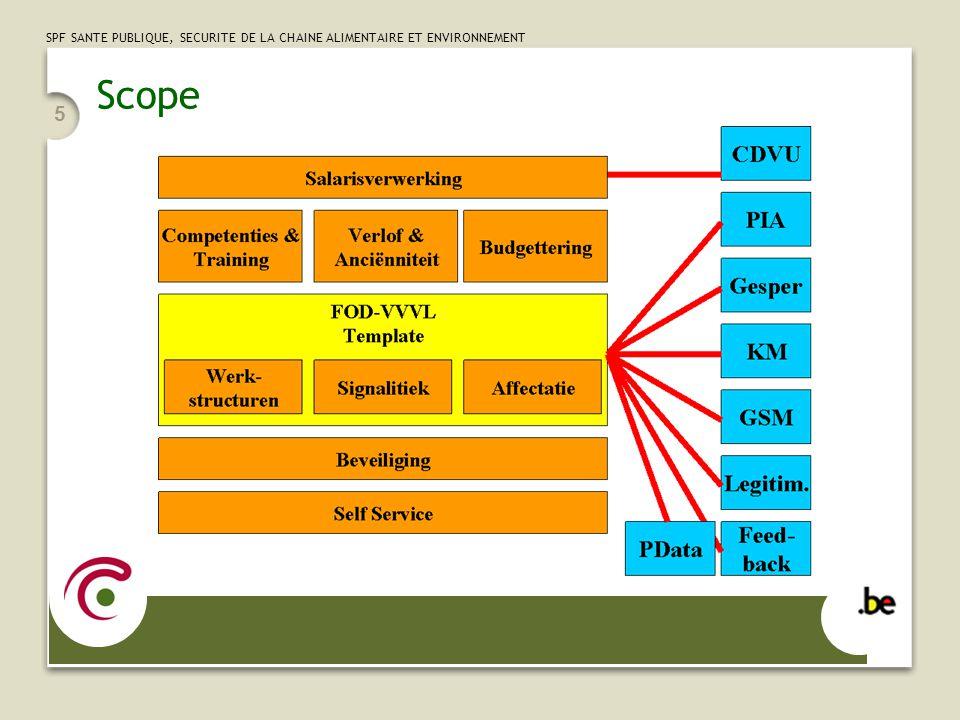 SPF SANTE PUBLIQUE, SECURITE DE LA CHAINE ALIMENTAIRE ET ENVIRONNEMENT 16 Conclusions / « Lessons learned » 5.P&O gaat over mensen & hele organisatie, altijd gevoelig => strategisch en transparant project op niveau van het directiecomité: Afspraken maken aan het begin (wie/wat/hoe/wanneer), alle neuzen in dezelfde richting (ook: uitleggen wat een « project » inhoudt) Uitvoeren en bijsturen, veranderen en communiceren Opleveren 6.Hecht zeer veel aandacht aan wijzigingen in de samenstelling van het projectteam (zeker als een stuurgroeplid/cruciale rol wegvalt) 7.Heel belangrijk: samenwerking implementator – P&O Gefocused projectteam Bekwame en competente implementatiepartner Bekwame en ervaren sleutelgebruikers, ICT medewerkers