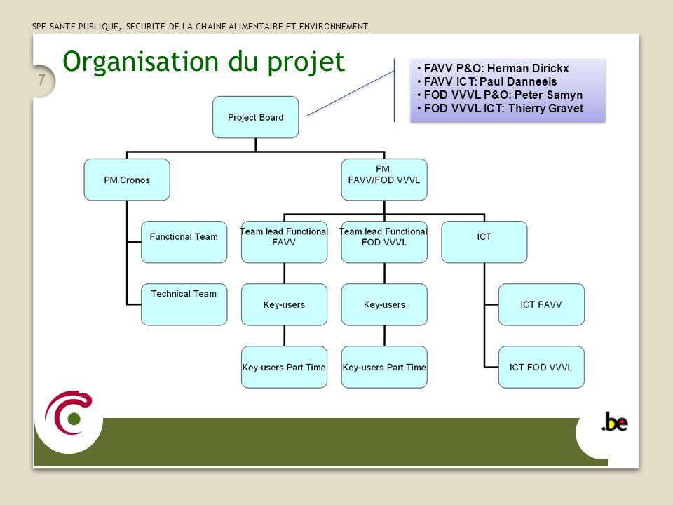 SPF SANTE PUBLIQUE, SECURITE DE LA CHAINE ALIMENTAIRE ET ENVIRONNEMENT 7 Organisation du projet FAVV P&O: Herman Dirickx FAVV ICT: Paul Danneels FOD V