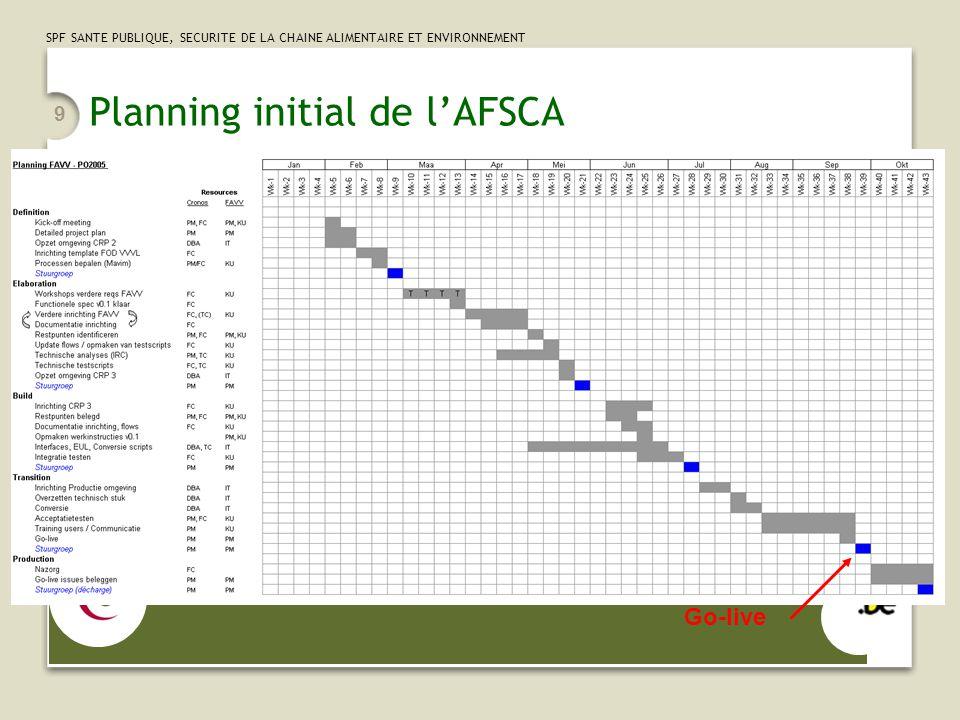 SPF SANTE PUBLIQUE, SECURITE DE LA CHAINE ALIMENTAIRE ET ENVIRONNEMENT 9 Planning initial de lAFSCA Go-live