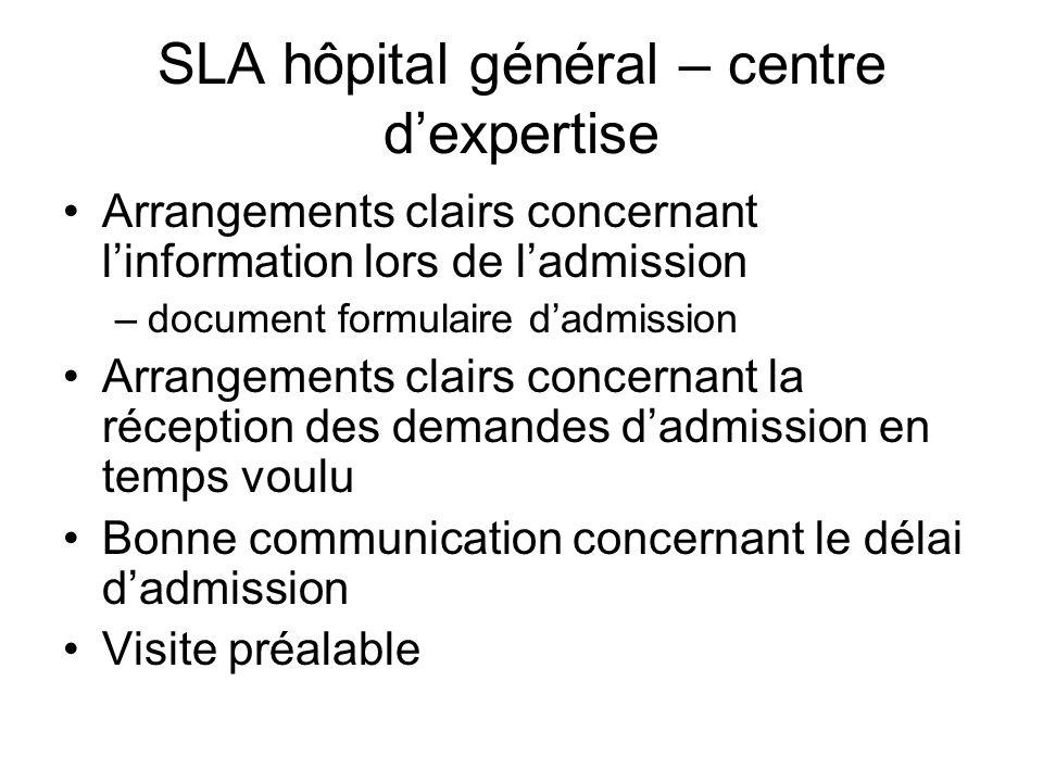 SLA hôpital général – centre dexpertise Arrangements clairs concernant linformation lors de ladmission –document formulaire dadmission Arrangements cl