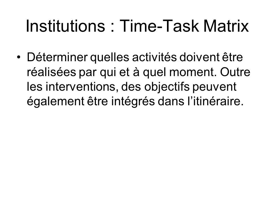 Institutions : Time-Task Matrix Déterminer quelles activités doivent être réalisées par qui et à quel moment. Outre les interventions, des objectifs p