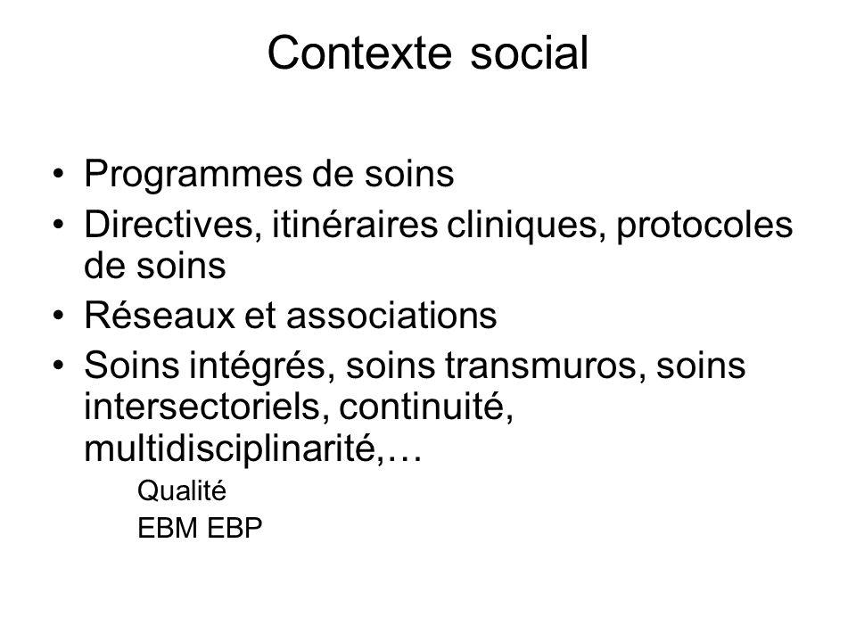 Contexte social Programmes de soins Directives, itinéraires cliniques, protocoles de soins Réseaux et associations Soins intégrés, soins transmuros, s