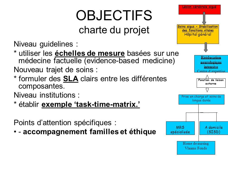 OBJECTIFS charte du projet Niveau guidelines : * utiliser les échelles de mesure basées sur une médecine factuelle (evidence-based medicine) Nouveau t