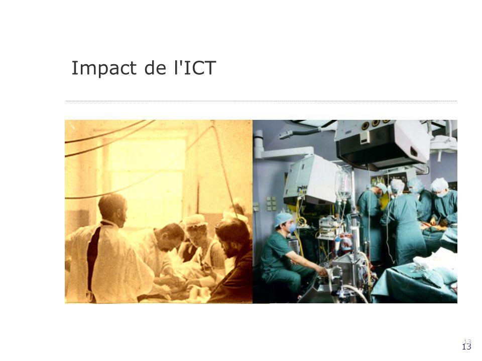 13 Impact de l ICT