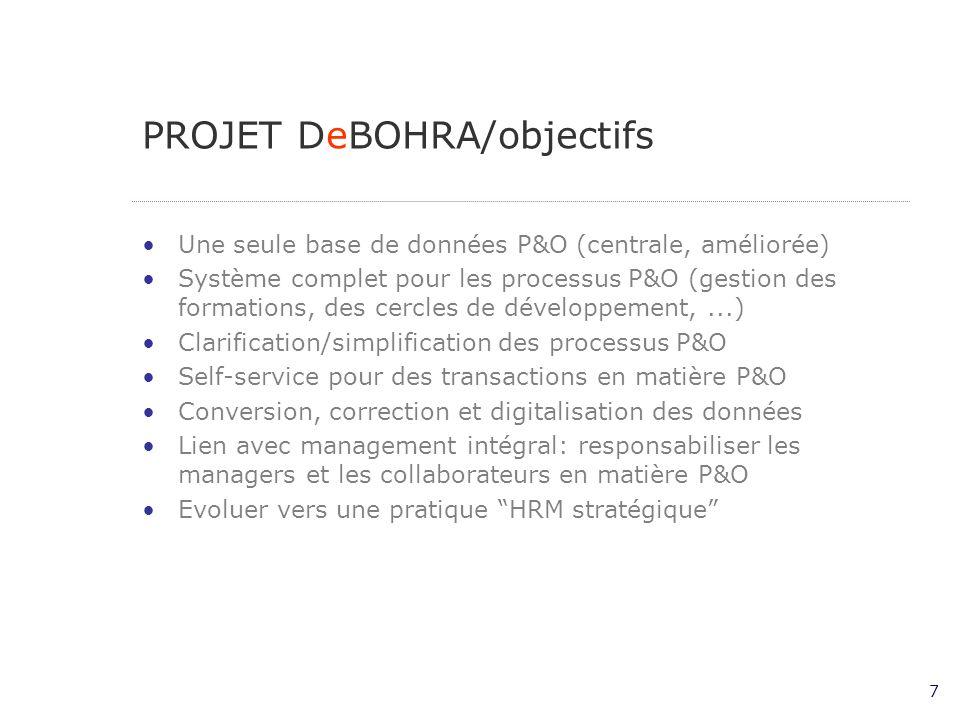 7 PROJET DeBOHRA/objectifs Une seule base de données P&O (centrale, améliorée) Système complet pour les processus P&O (gestion des formations, des cercles de développement,...) Clarification/simplification des processus P&O Self-service pour des transactions en matière P&O Conversion, correction et digitalisation des données Lien avec management intégral: responsabiliser les managers et les collaborateurs en matière P&O Evoluer vers une pratique HRM stratégique
