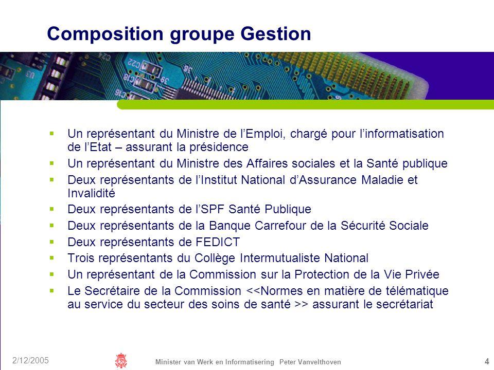 2/12/2005 Minister van Werk en Informatisering Peter Vanvelthoven 4 Composition groupe Gestion Un représentant du Ministre de lEmploi, chargé pour lin