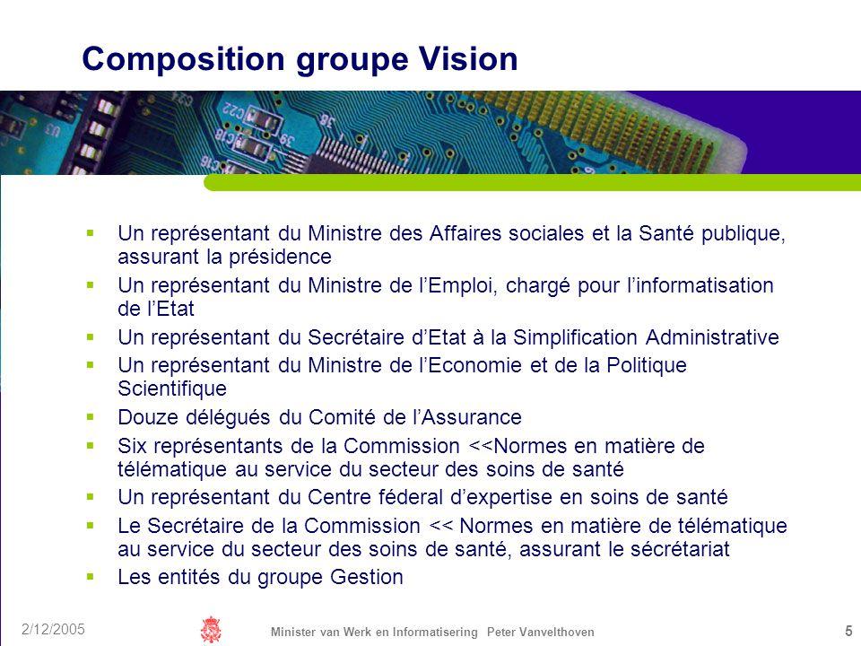 2/12/2005 Minister van Werk en Informatisering Peter Vanvelthoven 5 Composition groupe Vision Un représentant du Ministre des Affaires sociales et la