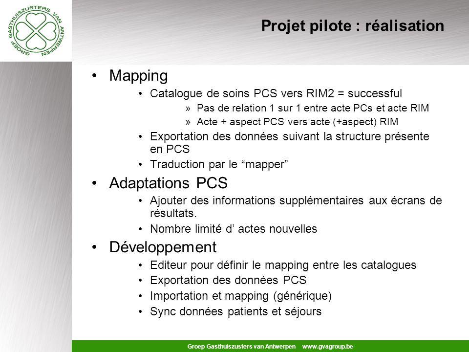 Groep Gasthuiszusters van Antwerpen www.gvagroup.be Modèle plus détaillé Import Map Calculate Operational data Calculated MVG