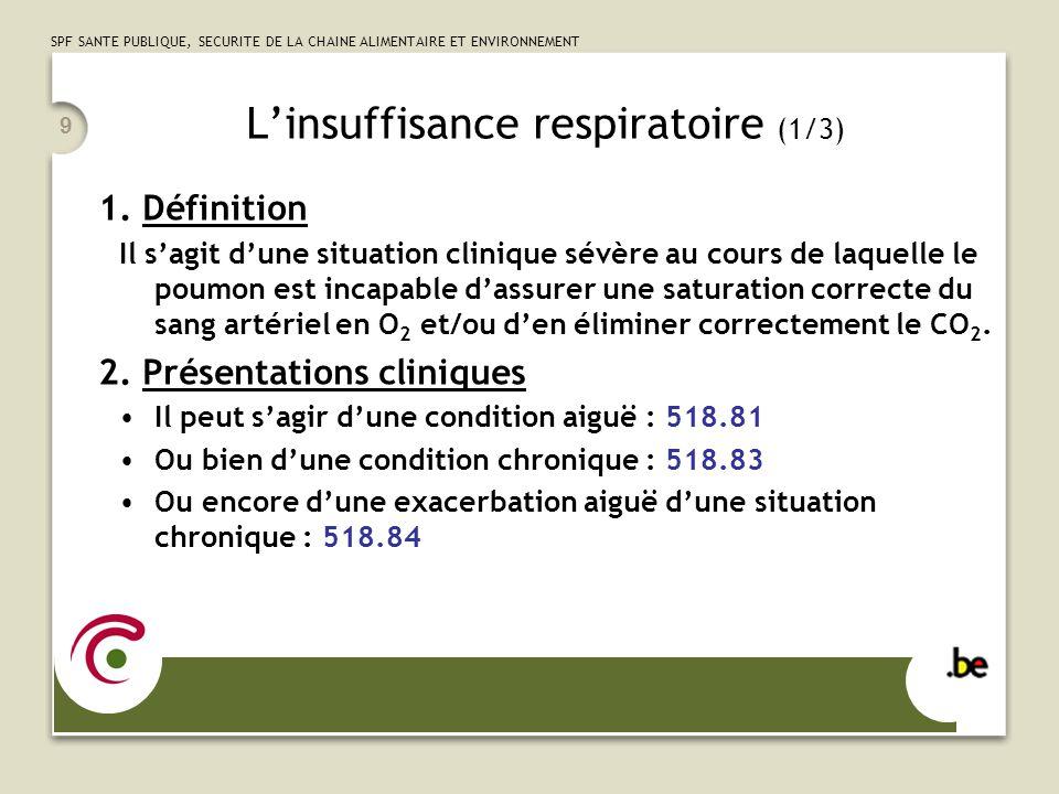 SPF SANTE PUBLIQUE, SECURITE DE LA CHAINE ALIMENTAIRE ET ENVIRONNEMENT 10 Linsuffisance respiratoire (2/3) 3.