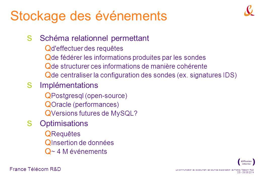 France Télécom R&D La communication de ce document est soumise à autorisation de France Télécom R&D D5 - 09/06/2014 Stockage des événements Schéma relationnel permettant d effectuer des requêtes de fédérer les informations produites par les sondes de structurer ces informations de manière cohérente de centraliser la configuration des sondes (ex.