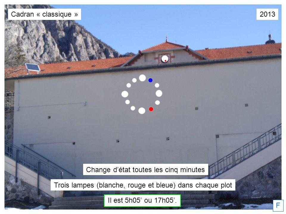 2013 F Trois lampes (blanche, rouge et bleue) dans chaque plot Il est 5h05 ou 17h05. Cadran « classique » Change détat toutes les cinq minutes